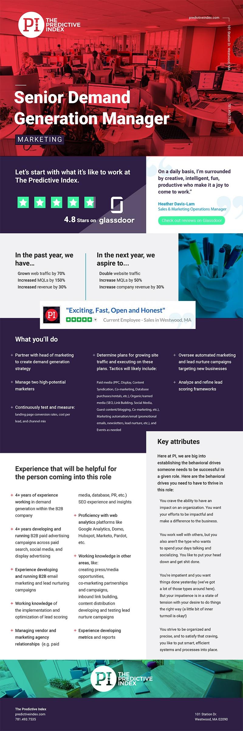 Senior Marketing Manager_Job Infographic-big.jpeg