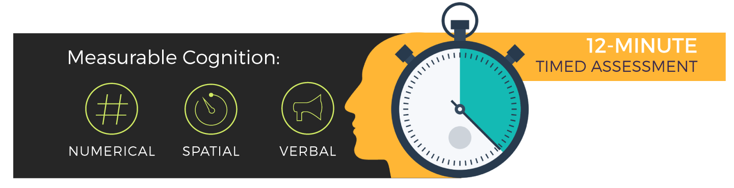 12-minute-timed-cognitive-assessment.png