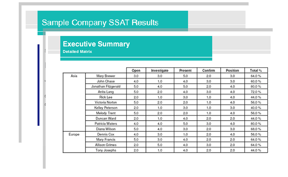 SSAT-Results.png