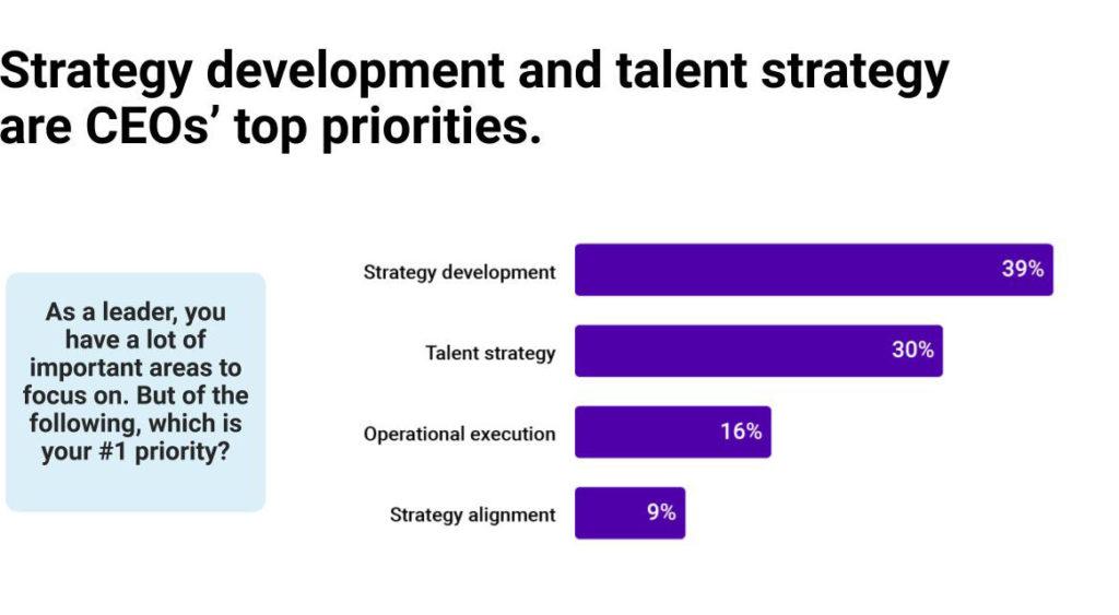 7 leadership survival strategies | The Predictive Index