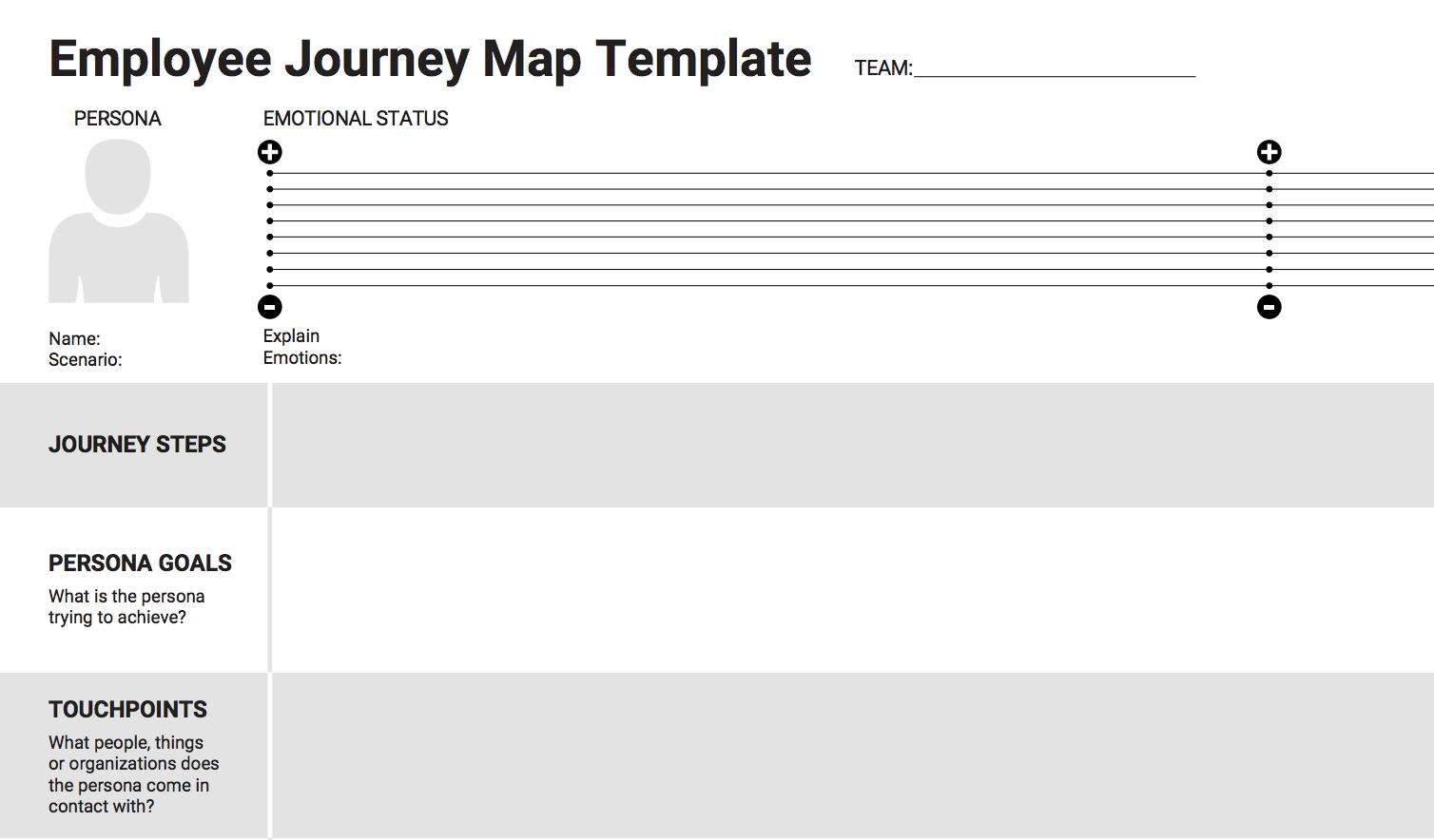 employee journey map