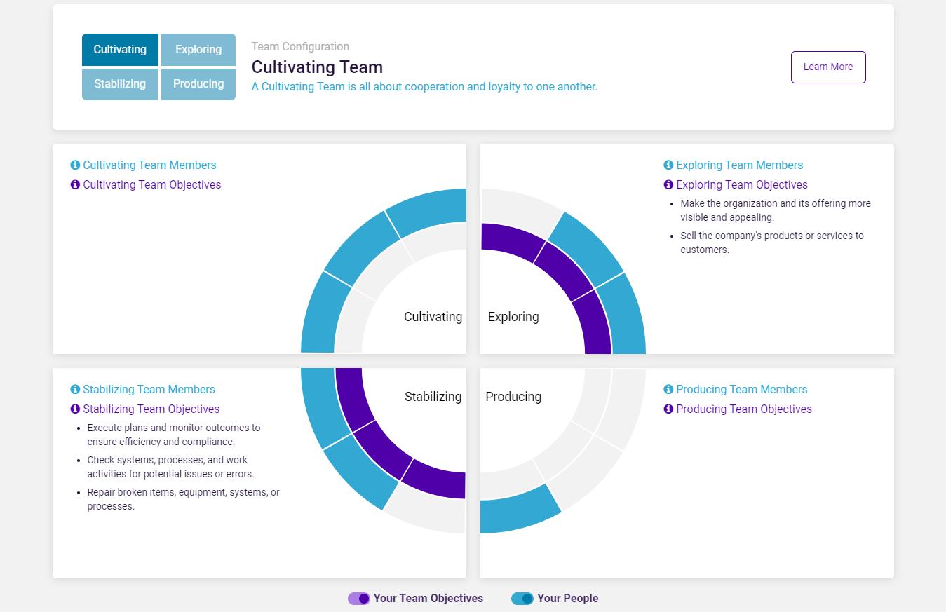 PI Explore Team Alignment tool