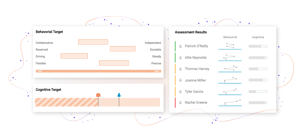 Job Candidate Assessment Tools The Predictive Index Combine assessments to reveal insights across the many dimensions of an individual. job candidate assessment tools the