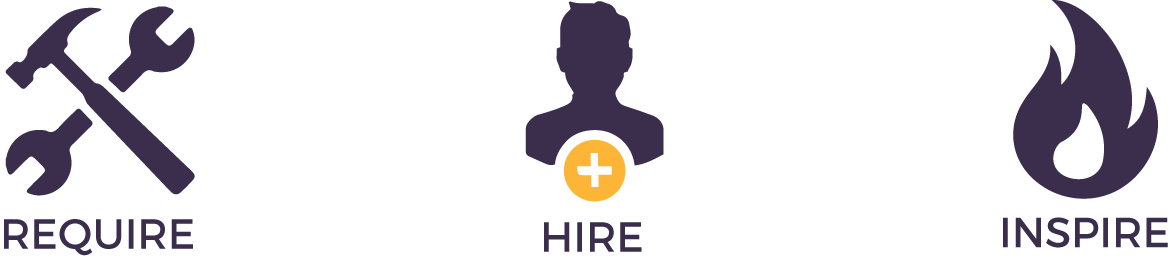 Require_Hire_Inspire.png
