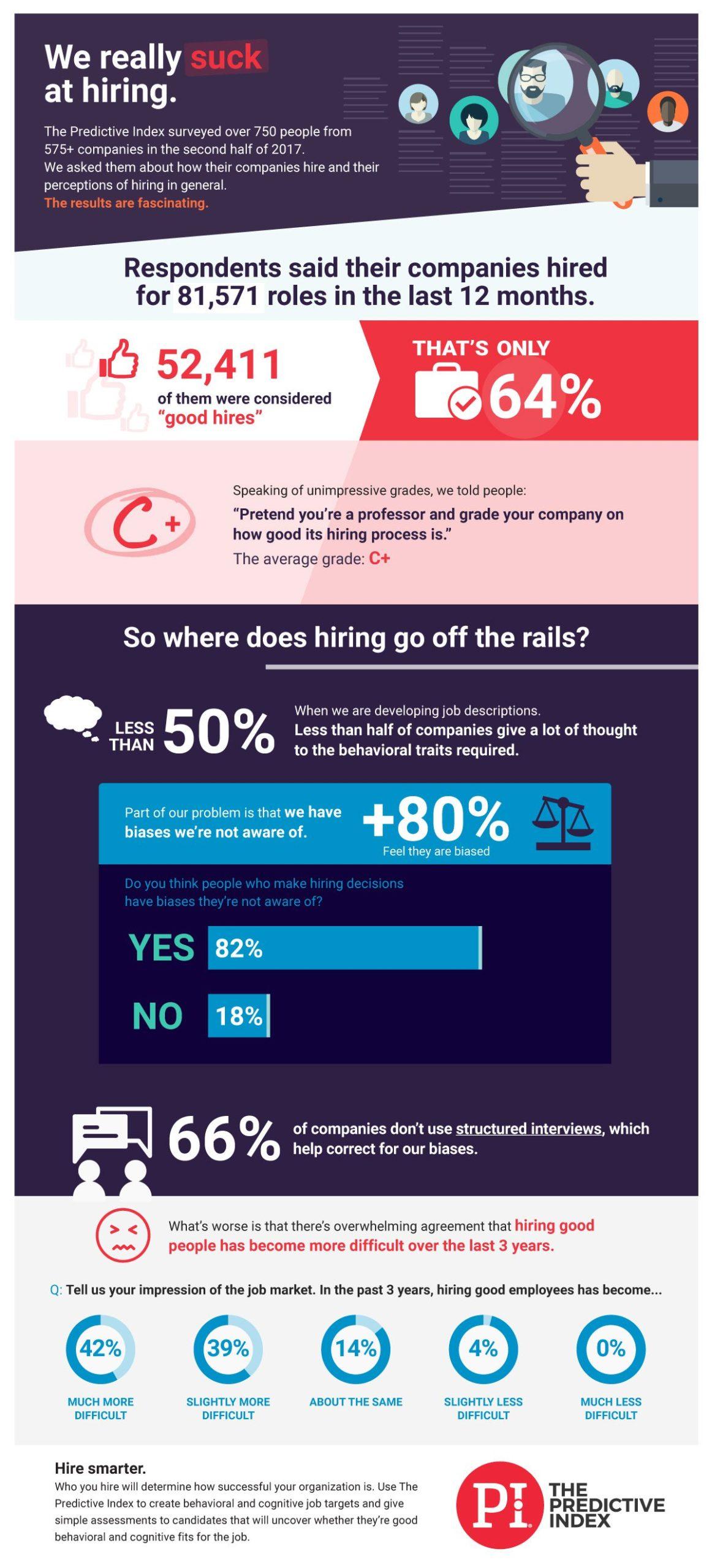 Hiring-Infographic.jpg