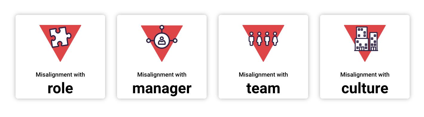 four forces of disengagement