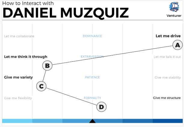 Daniel Muzquiz placard