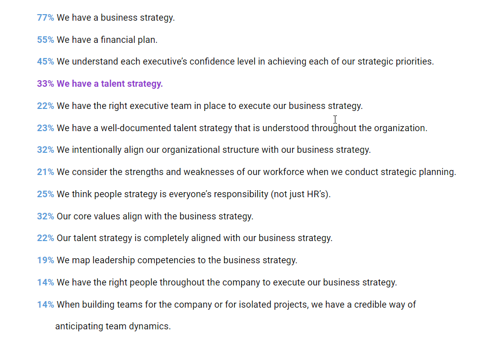 Talent Optimization Professional Services Industry