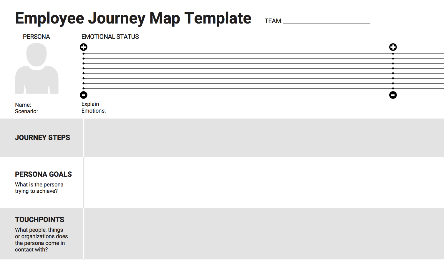 employee journey map