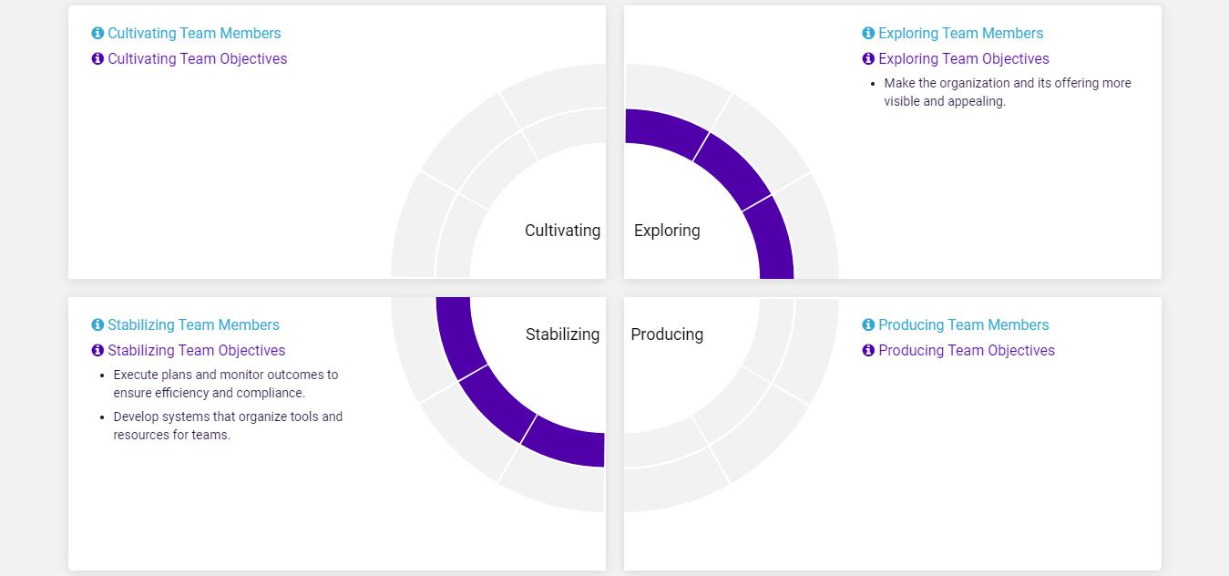 Explore Team Alignment - Exploring Team - Team Objectives
