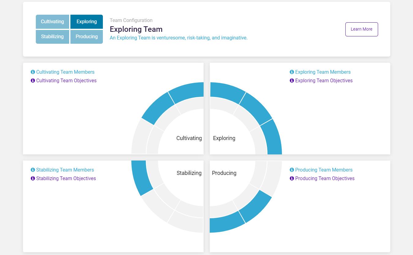 Explore Team Alignment - Exploring Team